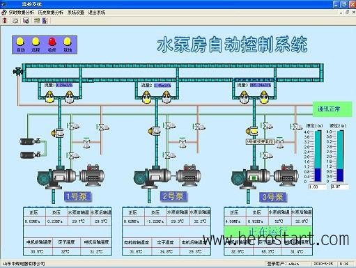 煤矿自动排水系统,泵房排水无人值守系统
