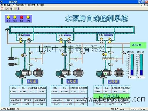 ZPS660矿用自动排水系统,泵房排水无人值守系统