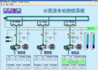 ZPS660礦用自動排水系統,泵房排水無人值守系統