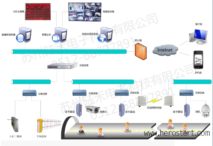 系统网络结构拓扑图